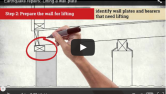 Lifting a wall plate video