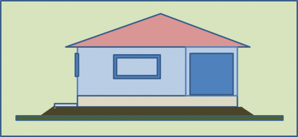 Figure 1: A house with an attached garage requires the house and garage to have
