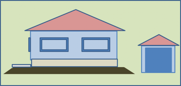 Figure 2: For a house with a detached garage, the house and garage may have diff