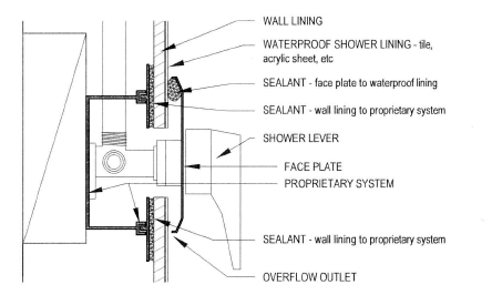 B) Shower mixer and proprietary systems (example only)