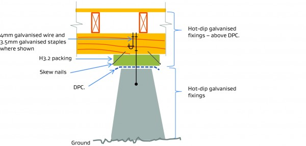 Diagram showing jack and pack foundation repair method for concrete piles.