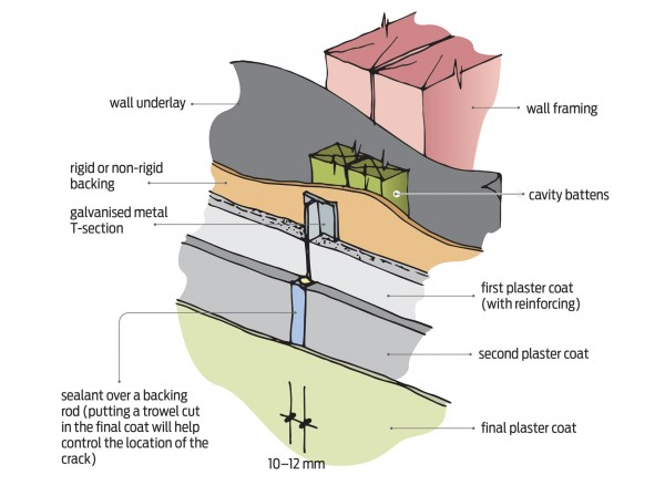 Figure 5: Vertical control joint in three-coat stucco
