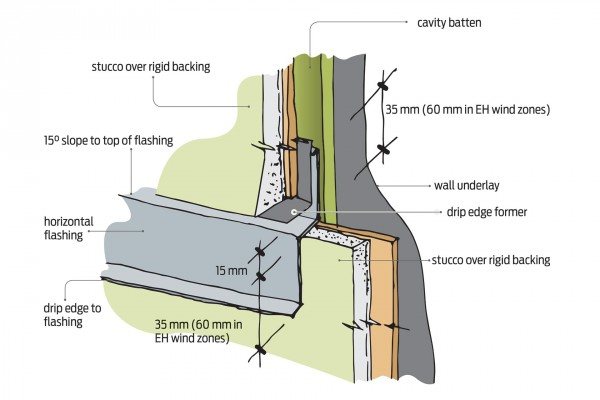 Figure 6: Horizontal control joint in stucco