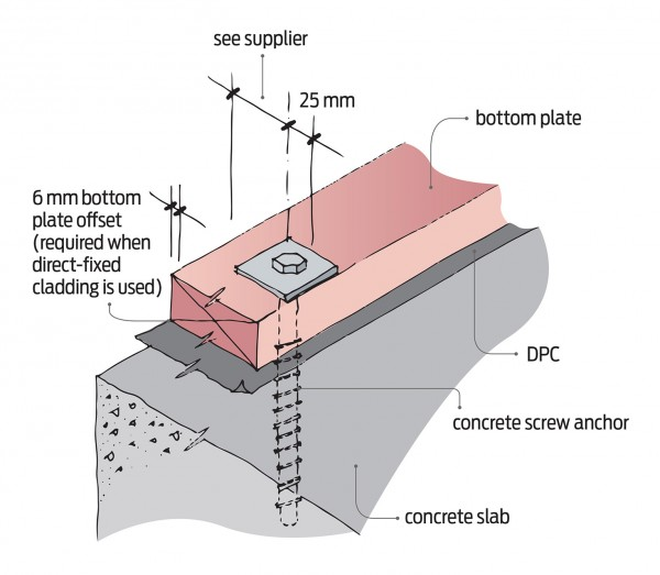 Technical diagram of formed concrete foundation