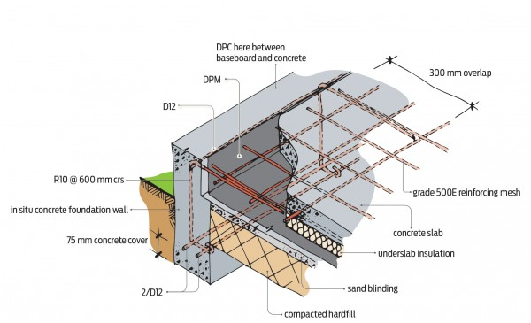 Diagram of reinforcing in situ concrete foundation edge detail for 1-2 storeys