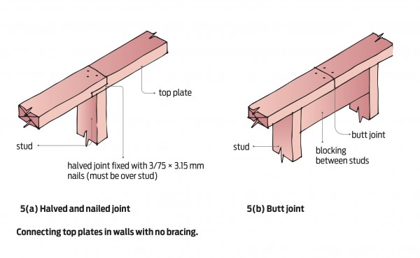 Diagram of connecting top plates in walls with no bracing
